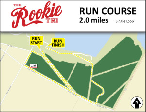 Rookie Triathlon Run Course Map - Beginner Triathlon run course 2 miles
